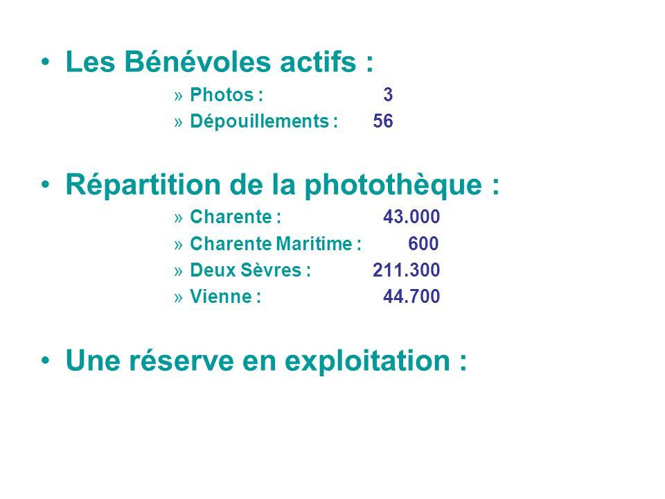 Les Bénévoles actifs : »Photos : 3 »Dépouillements : 56 Répartition de la photothèque : »Charente : 43.000 »Charente Maritime : 600 »Deux Sèvres : 211