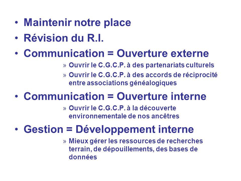 Maintenir notre place Révision du R.I. Communication = Ouverture externe »Ouvrir le C.G.C.P. à des partenariats culturels »Ouvrir le C.G.C.P. à des ac