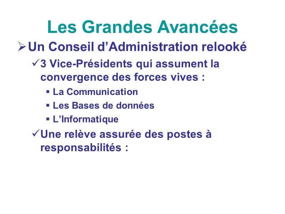 Les Grandes Avancées Un Conseil dAdministration relooké 3 Vice-Présidents qui assument la convergence des forces vives : La Communication Les Bases de