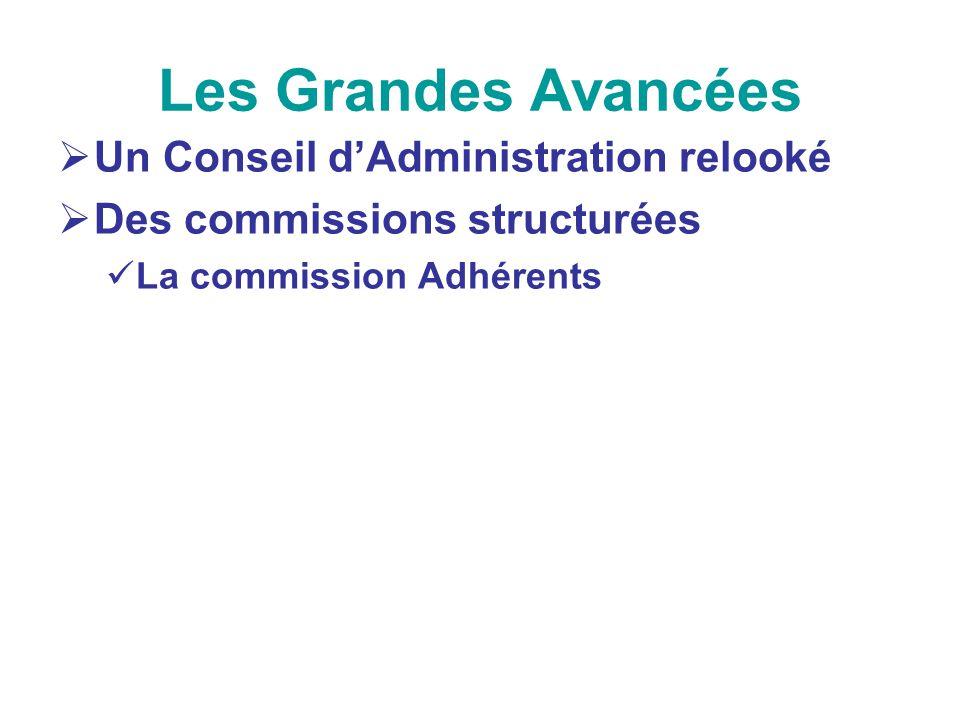 Les Grandes Avancées Un Conseil dAdministration relooké Des commissions structurées La commission Adhérents