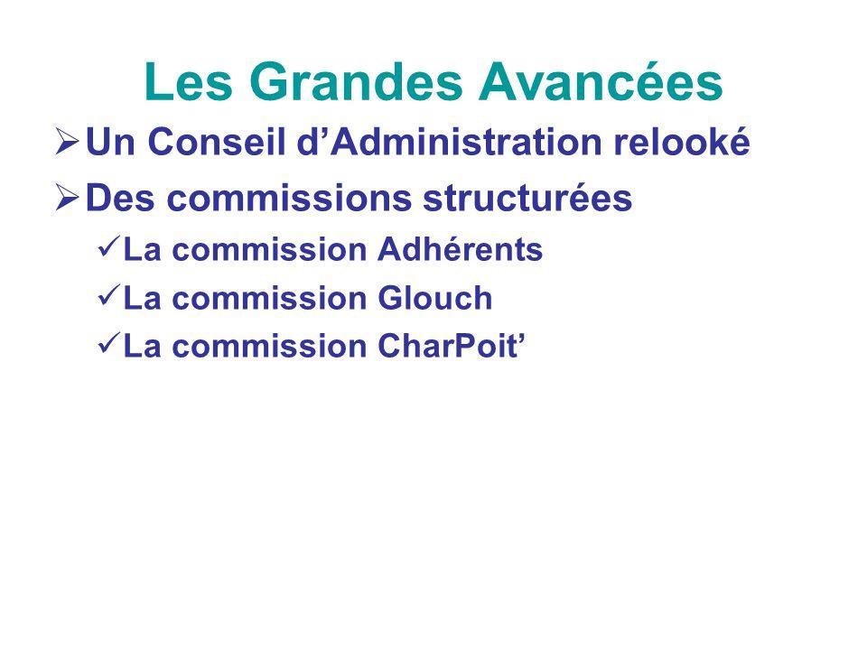 Les Grandes Avancées Un Conseil dAdministration relooké Des commissions structurées La commission Adhérents La commission Glouch La commission CharPoi