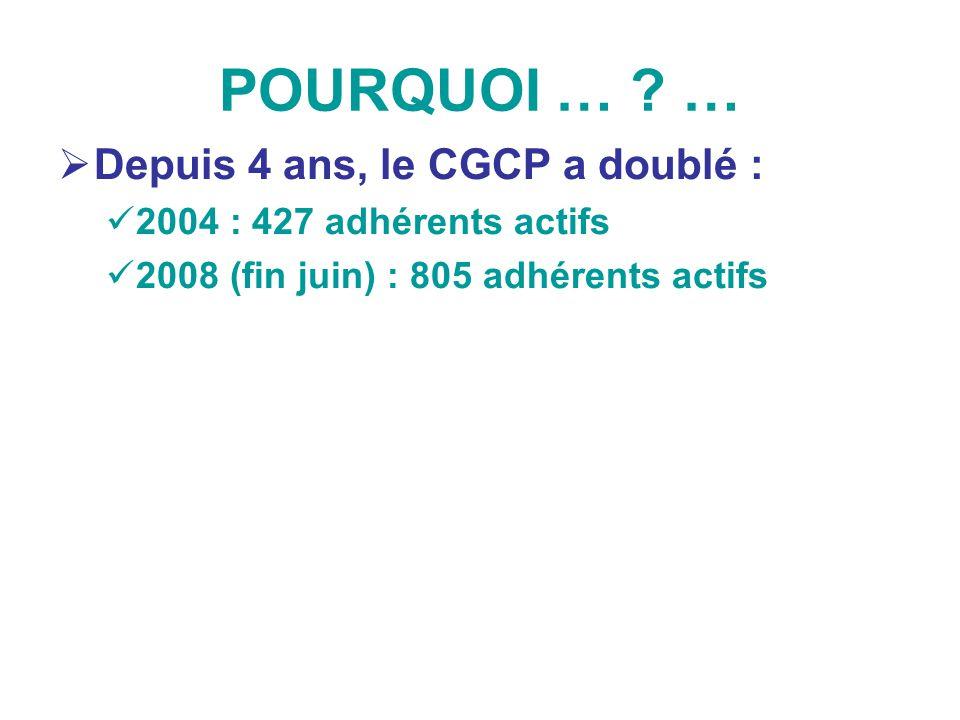 POURQUOI … ? … Depuis 4 ans, le CGCP a doublé : 2004 : 427 adhérents actifs 2008 (fin juin) : 805 adhérents actifs