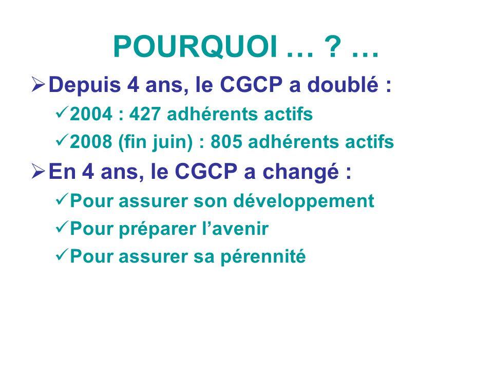 POURQUOI … ? … Depuis 4 ans, le CGCP a doublé : 2004 : 427 adhérents actifs 2008 (fin juin) : 805 adhérents actifs En 4 ans, le CGCP a changé : Pour a