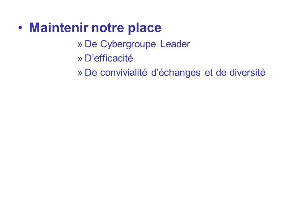 Maintenir notre place »De Cybergroupe Leader »Defficacité »De convivialité déchanges et de diversité