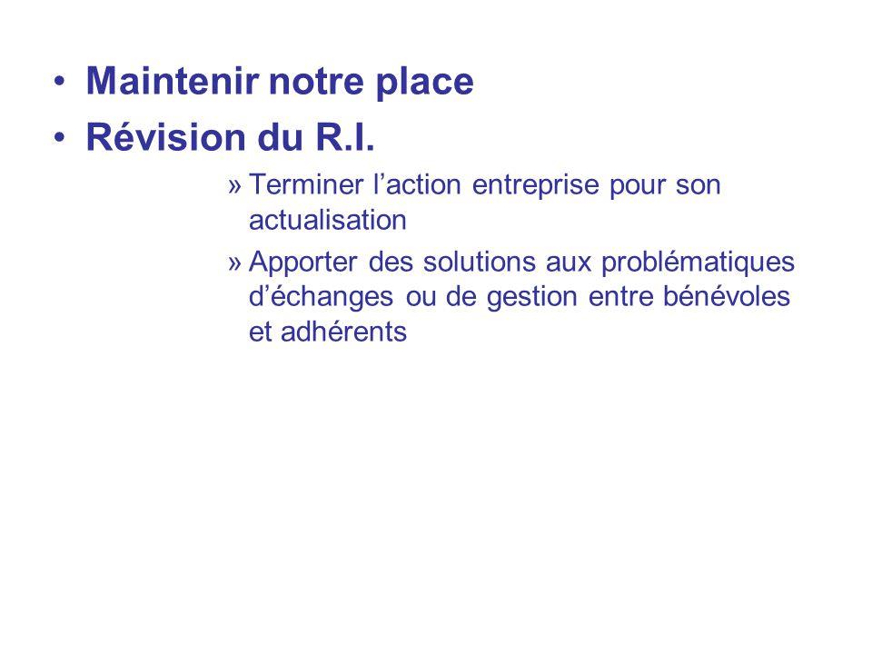 Maintenir notre place Révision du R.I. »Terminer laction entreprise pour son actualisation »Apporter des solutions aux problématiques déchanges ou de