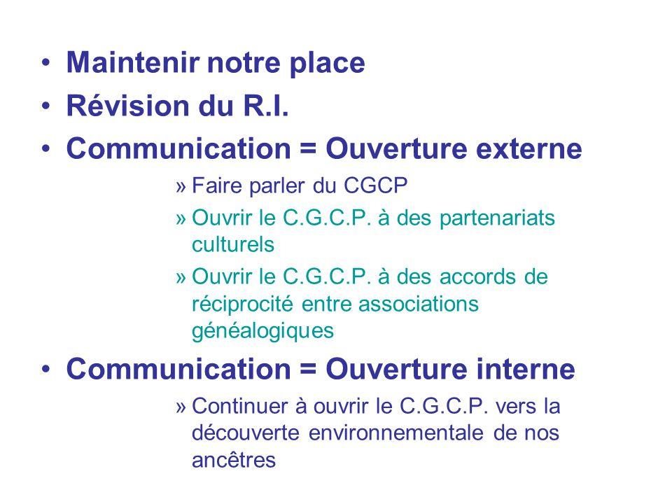 Maintenir notre place Révision du R.I. Communication = Ouverture externe »Faire parler du CGCP »Ouvrir le C.G.C.P. à des partenariats culturels »Ouvri