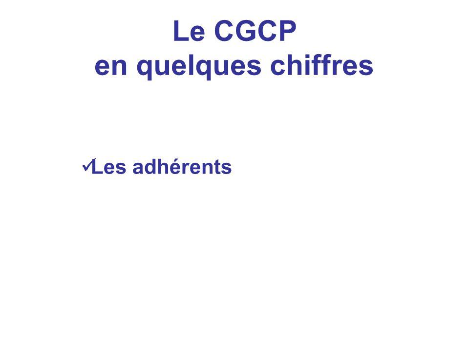 Le CGCP en quelques chiffres Les adhérents