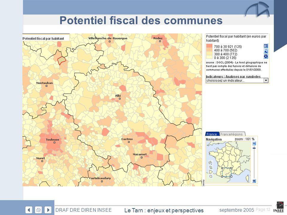 Page 12 Le Tarn : enjeux et perspectives DRAF DRE DIREN INSEEseptembre 2005 Potentiel fiscal des communes