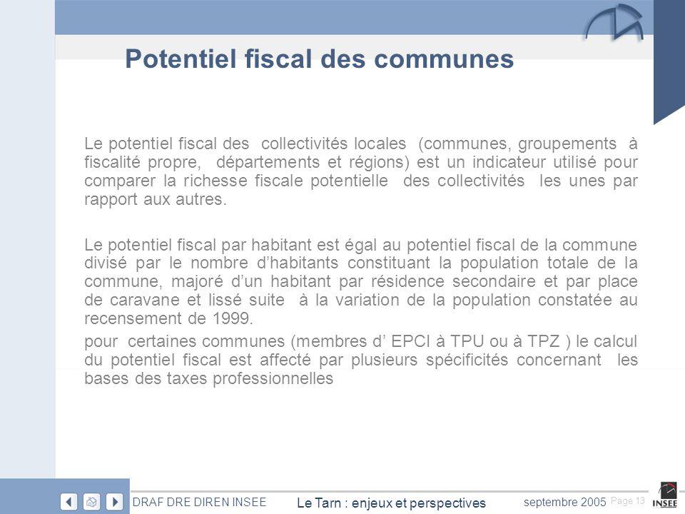 Page 13 Le Tarn : enjeux et perspectives DRAF DRE DIREN INSEEseptembre 2005 Potentiel fiscal des communes Le potentiel fiscal des collectivités locales (communes, groupements à fiscalité propre, départements et régions) est un indicateur utilisé pour comparer la richesse fiscale potentielle des collectivités les unes par rapport aux autres.