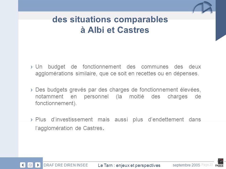 Page 23 Le Tarn : enjeux et perspectives DRAF DRE DIREN INSEEseptembre 2005 des situations comparables à Albi et Castres Un budget de fonctionnement des communes des deux agglomérations similaire, que ce soit en recettes ou en dépenses.