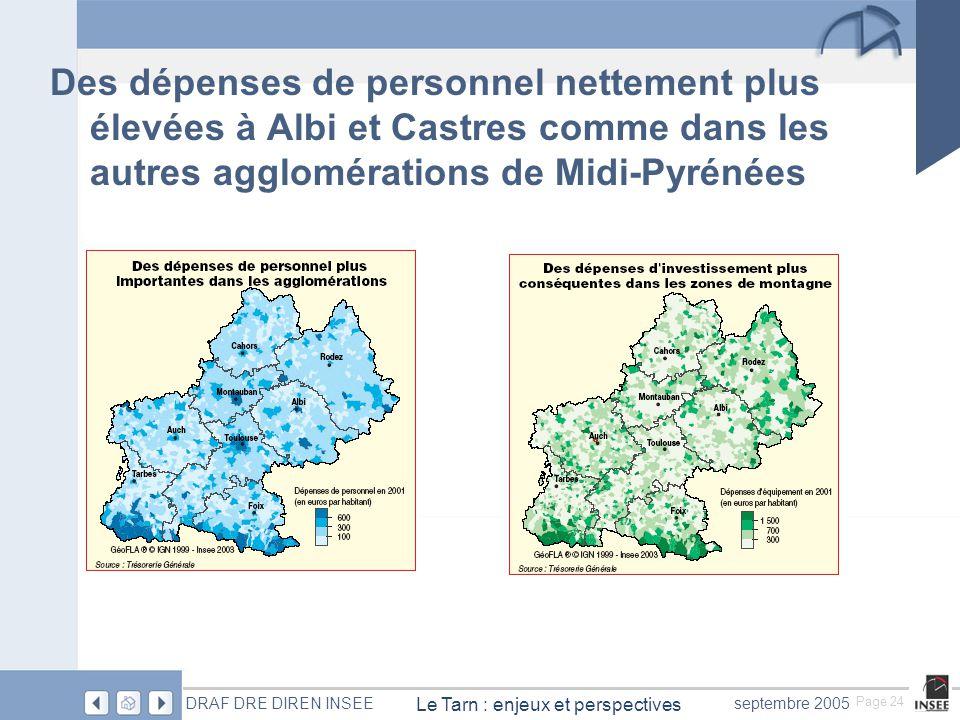Page 24 Le Tarn : enjeux et perspectives DRAF DRE DIREN INSEEseptembre 2005 Des dépenses de personnel nettement plus élevées à Albi et Castres comme dans les autres agglomérations de Midi-Pyrénées