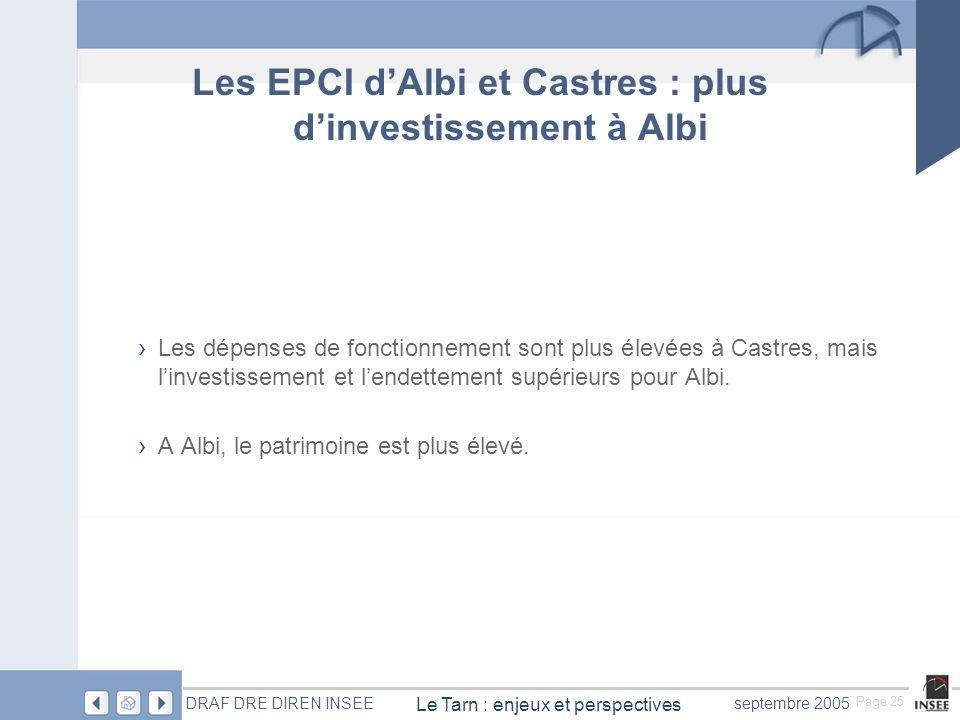 Page 25 Le Tarn : enjeux et perspectives DRAF DRE DIREN INSEEseptembre 2005 Les EPCI dAlbi et Castres : plus dinvestissement à Albi Les dépenses de fonctionnement sont plus élevées à Castres, mais linvestissement et lendettement supérieurs pour Albi.