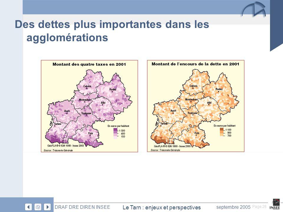 Page 26 Le Tarn : enjeux et perspectives DRAF DRE DIREN INSEEseptembre 2005 Des dettes plus importantes dans les agglomérations