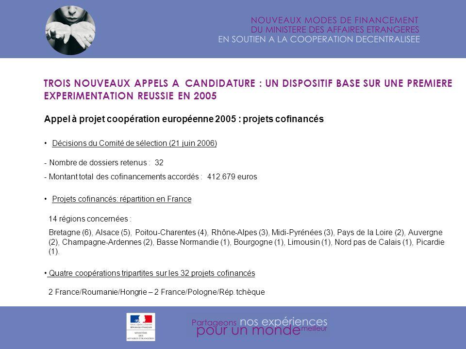 Collectivités territoriales éligibles et pays concernés APPEL A CONTRAT TRIENNAL 2007-2009 (PROGRAMME 209) Une nouvelle forme de contractualisation Etat-collectivités territoriales sur le thème de la coopération décentralisée sur une période de 3 années 2007-2009.