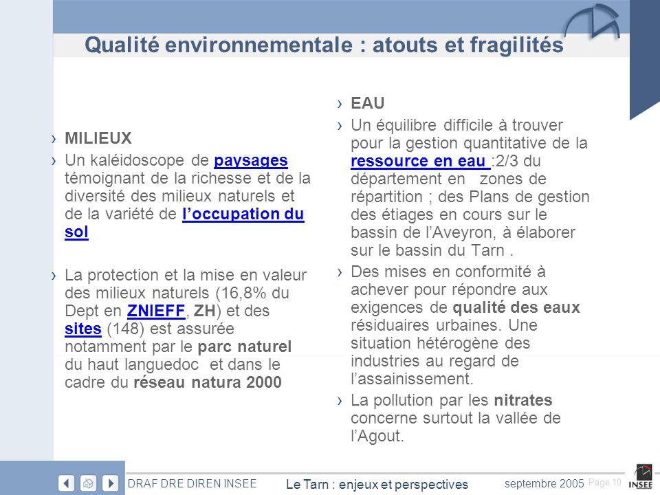 Page 10 Le Tarn : enjeux et perspectives DRAF DRE DIREN INSEEseptembre 2005 Qualité environnementale : atouts et fragilités MILIEUX Un kaléidoscope de