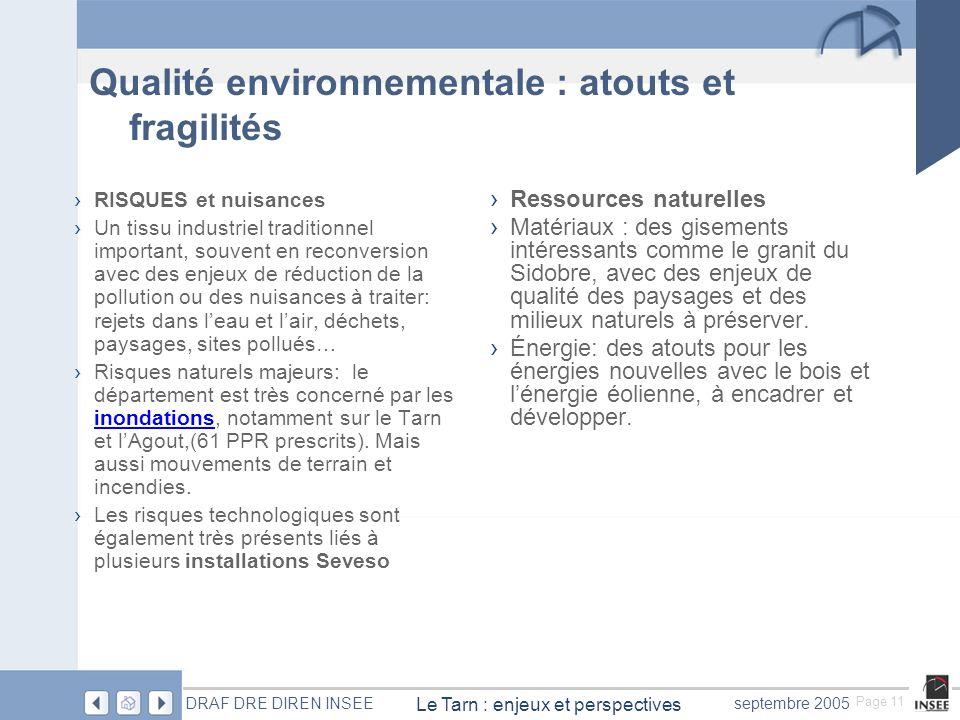Page 11 Le Tarn : enjeux et perspectives DRAF DRE DIREN INSEEseptembre 2005 Qualité environnementale : atouts et fragilités RISQUES et nuisances Un ti