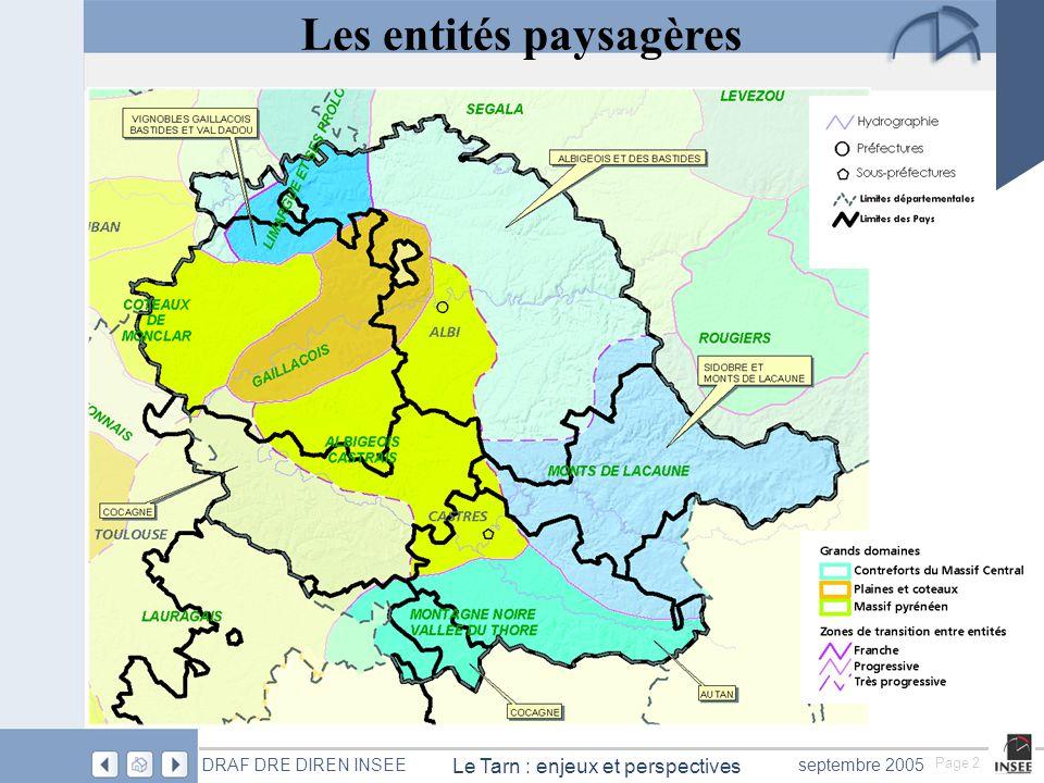 Page 3 Le Tarn : enjeux et perspectives DRAF DRE DIREN INSEEseptembre 2005 OCCUPATION du SOL