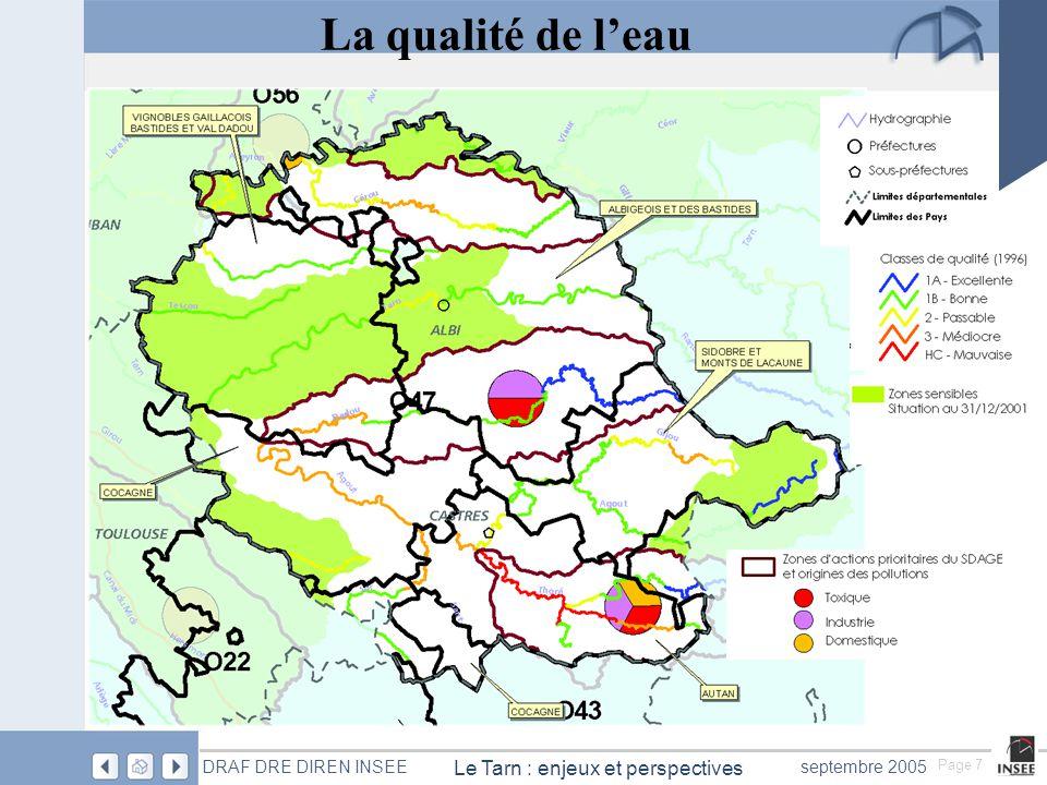 Page 7 Le Tarn : enjeux et perspectives DRAF DRE DIREN INSEEseptembre 2005 La qualité de leau