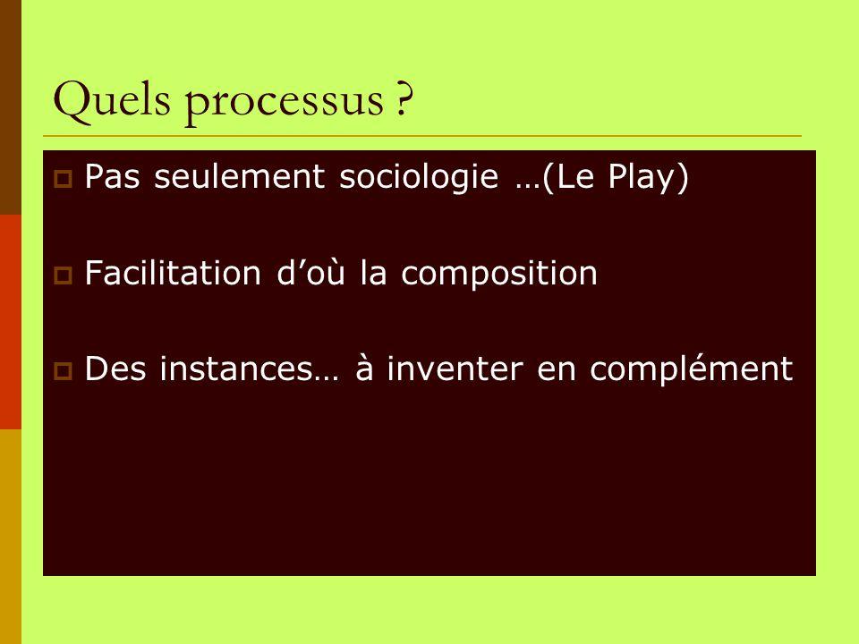 Quels processus ? Pas seulement sociologie …(Le Play) Facilitation doù la composition Des instances… à inventer en complément