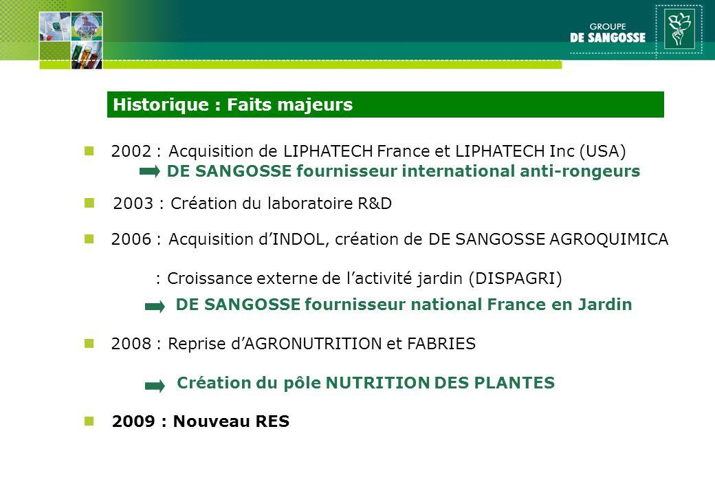 2002 : Acquisition de LIPHATECH France et LIPHATECH Inc (USA) DE SANGOSSE fournisseur international anti-rongeurs 2003 : Création du laboratoire R&D 2006 : Acquisition dINDOL, création de DE SANGOSSE AGROQUIMICA : Croissance externe de lactivité jardin (DISPAGRI) DE SANGOSSE fournisseur national France en Jardin n 2008 : Reprise dAGRONUTRITION et FABRIES Création du pôle NUTRITION DES PLANTES n 2009 : Nouveau RES Historique : Faits majeurs