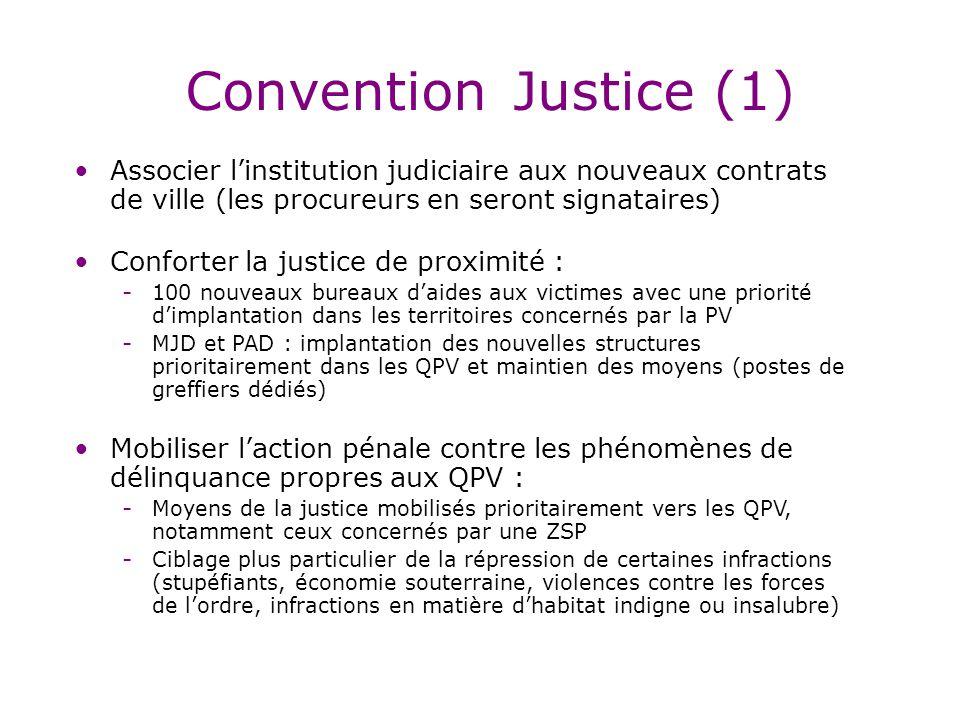 Convention Justice (1) Associer linstitution judiciaire aux nouveaux contrats de ville (les procureurs en seront signataires) Conforter la justice de proximité : - 100 nouveaux bureaux daides aux victimes avec une priorité dimplantation dans les territoires concernés par la PV - MJD et PAD : implantation des nouvelles structures prioritairement dans les QPV et maintien des moyens (postes de greffiers dédiés) Mobiliser laction pénale contre les phénomènes de délinquance propres aux QPV : - Moyens de la justice mobilisés prioritairement vers les QPV, notamment ceux concernés par une ZSP - Ciblage plus particulier de la répression de certaines infractions (stupéfiants, économie souterraine, violences contre les forces de lordre, infractions en matière dhabitat indigne ou insalubre)