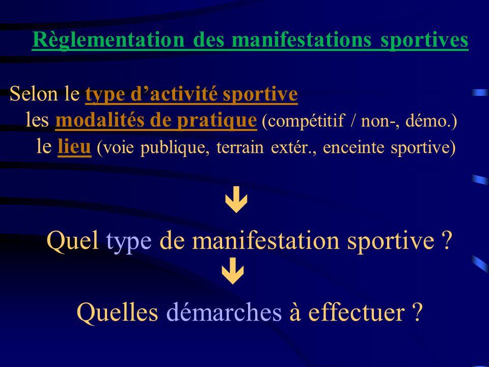 Selon le type dactivité sportive les modalités de pratique (compétitif / non-, démo.) le lieu (voie publique, terrain extér., enceinte sportive) Quel type de manifestation sportive .