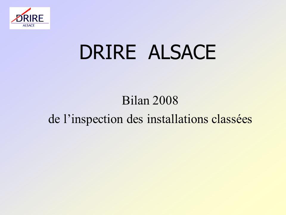 DRIRE ALSACE Bilan 2008 de linspection des installations classées