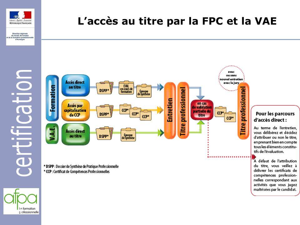 2 Laccès au titre par la FPC et la VAE