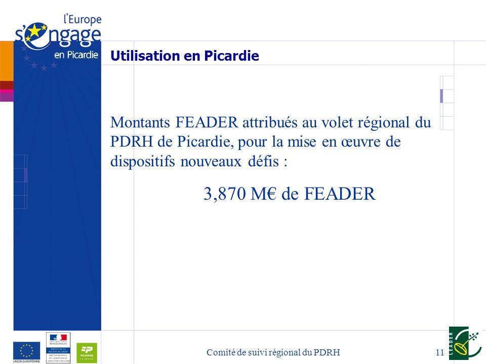 11 Utilisation en Picardie Montants FEADER attribués au volet régional du PDRH de Picardie, pour la mise en œuvre de dispositifs nouveaux défis : 3,870 M de FEADER Comité de suivi régional du PDRH