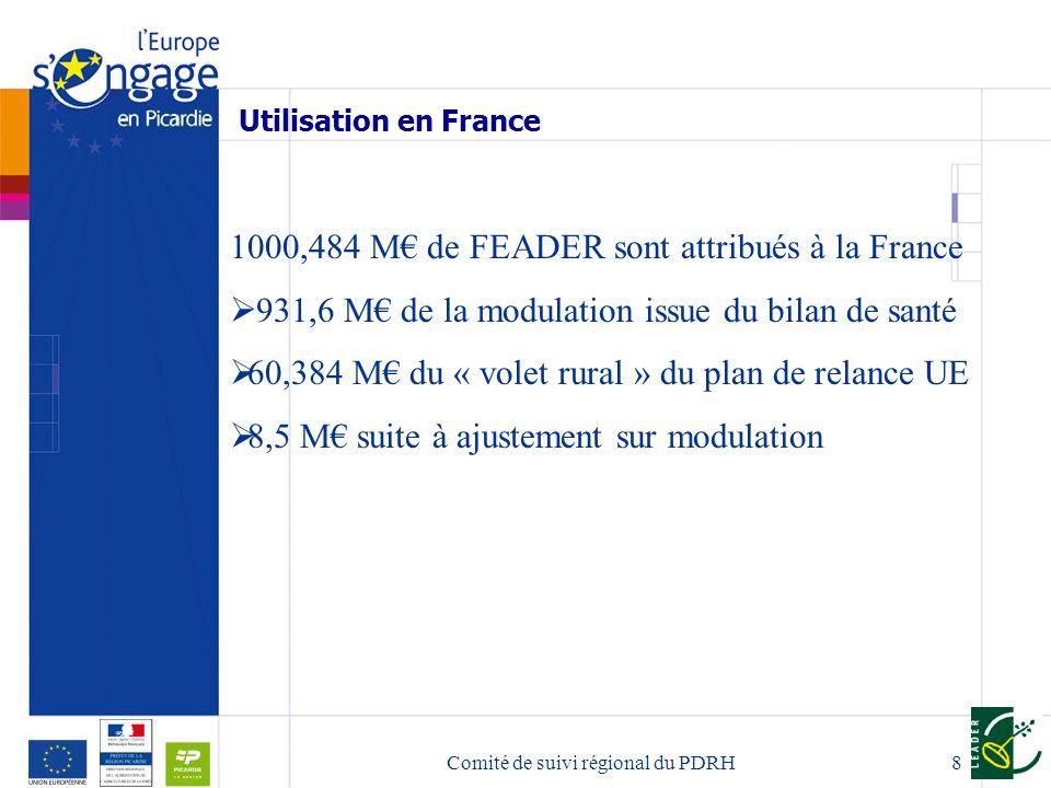 8 Utilisation en France 1000,484 M de FEADER sont attribués à la France 931,6 M de la modulation issue du bilan de santé 60,384 M du « volet rural » du plan de relance UE 8,5 M suite à ajustement sur modulation Comité de suivi régional du PDRH
