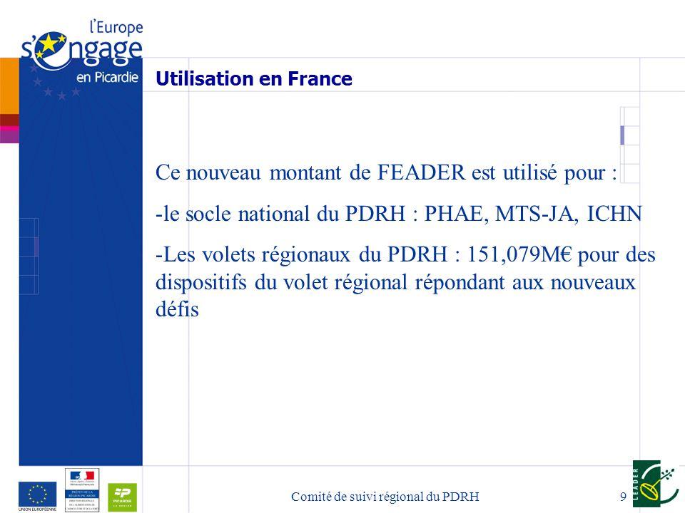 9 Utilisation en France Ce nouveau montant de FEADER est utilisé pour : -le socle national du PDRH : PHAE, MTS-JA, ICHN -Les volets régionaux du PDRH : 151,079M pour des dispositifs du volet régional répondant aux nouveaux défis Comité de suivi régional du PDRH