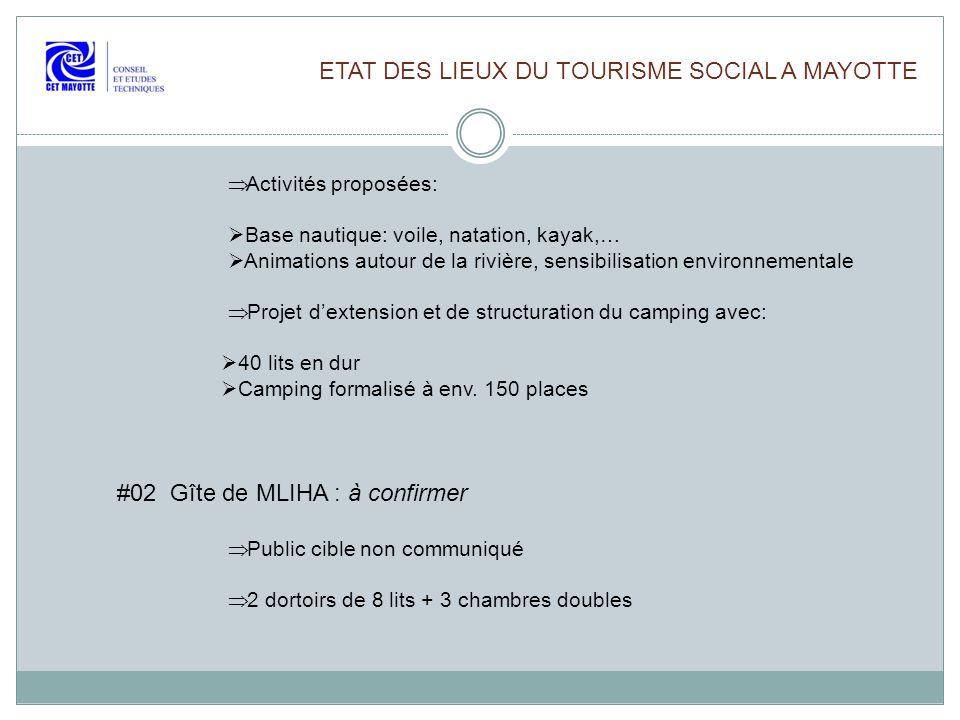 ETAT DES LIEUX DU TOURISME SOCIAL A MAYOTTE Activités proposées: Base nautique: voile, natation, kayak,… Animations autour de la rivière, sensibilisat