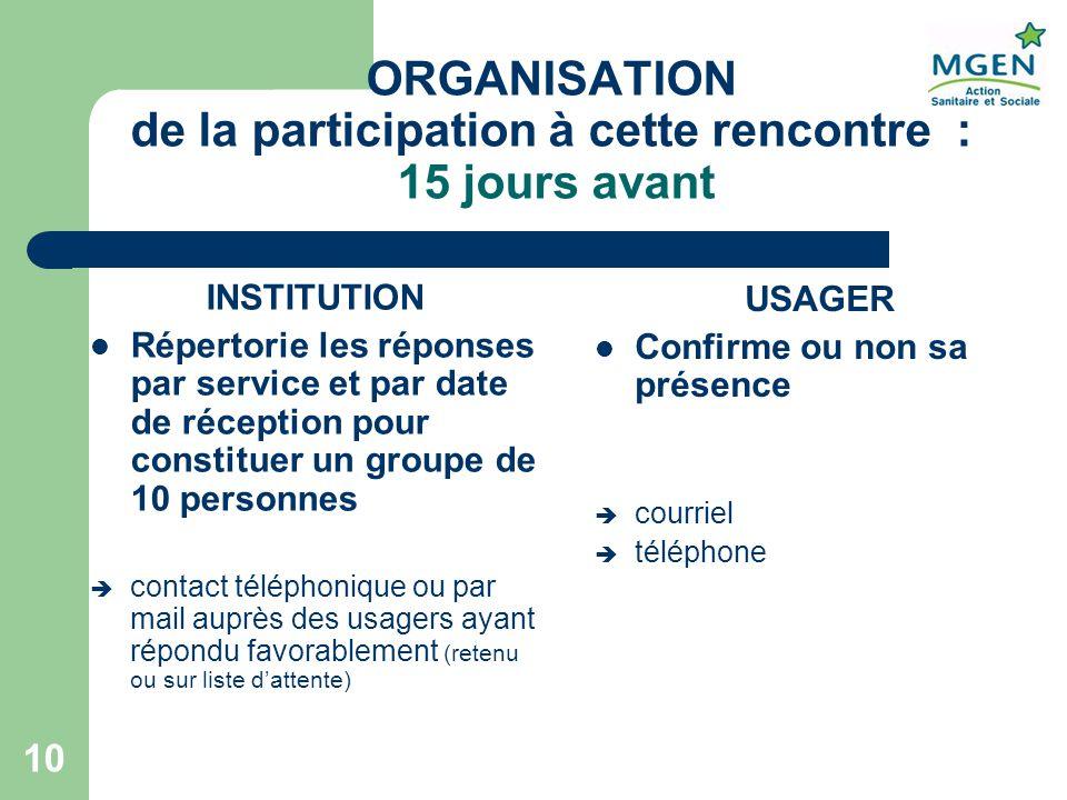10 ORGANISATION de la participation à cette rencontre : 15 jours avant INSTITUTION Répertorie les réponses par service et par date de réception pour c