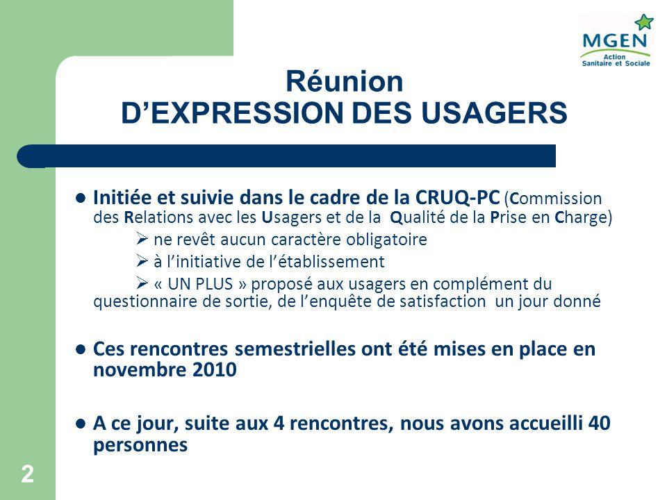 2 Réunion DEXPRESSION DES USAGERS Initiée et suivie dans le cadre de la CRUQ-PC (Commission des Relations avec les Usagers et de la Qualité de la Pris