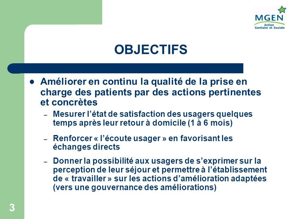 3 OBJECTIFS Améliorer en continu la qualité de la prise en charge des patients par des actions pertinentes et concrètes – Mesurer létat de satisfactio