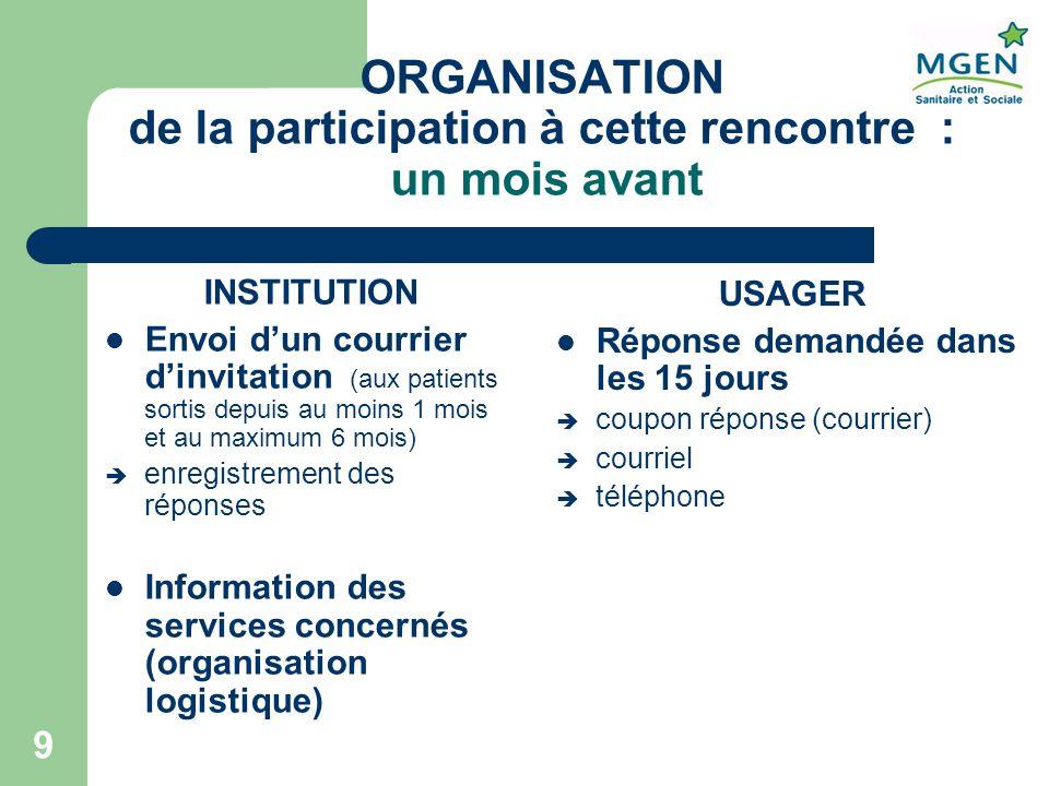 9 ORGANISATION de la participation à cette rencontre : un mois avant INSTITUTION Envoi dun courrier dinvitation (aux patients sortis depuis au moins 1