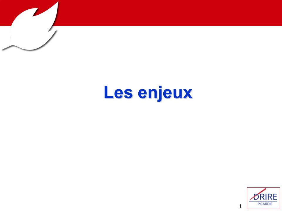 1 Les enjeux