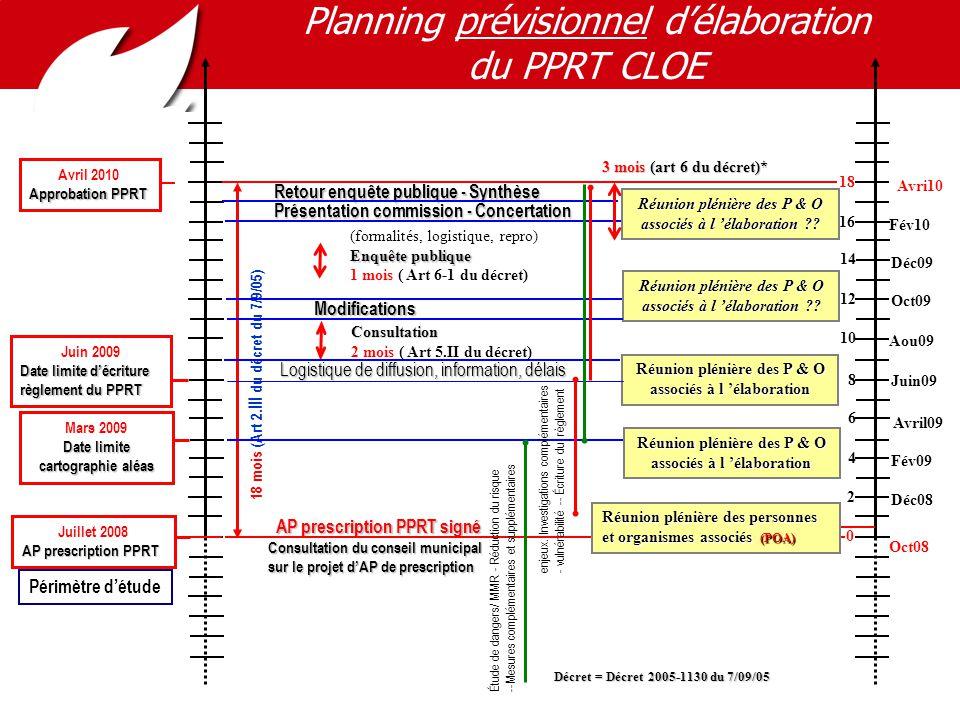 7 Processus délaboration des PPRT Étude complétée et actualisée : phénomènes dangereux pouvant être écartés distances deffet et probabilité des PhD à retenir Prise en compte des enjeux Définition du périmètre dÉtude lancement du PPRT Mesures éventuelles supplémentaires de réduction du risque (AS) Carto - graphie des aléas Projet de règlement du PPRT Mise à disposition du public Enquête, consultation Arrêté préfectoral dapprobation GT Aléas GT Enjeux Phase préparatoire Phase d association Pers.
