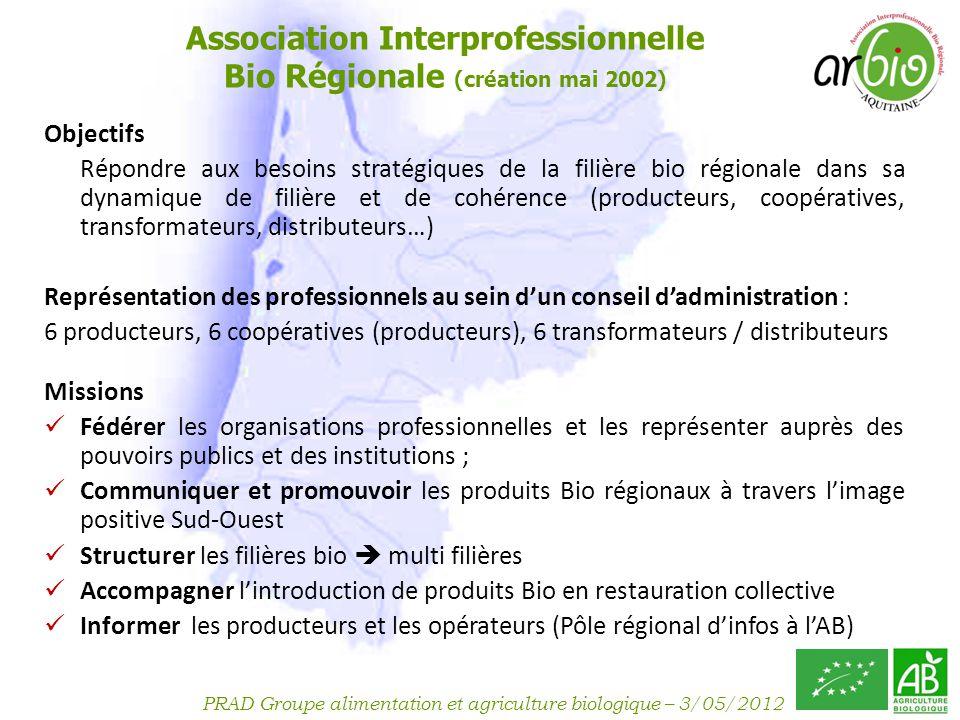 PRAD Groupe alimentation et agriculture biologique – 3/05/2012 ViandesVolailles AB en Aquitaine : des problématiques différentes selon les filières Filière relativement atomisée en train de se structurer.