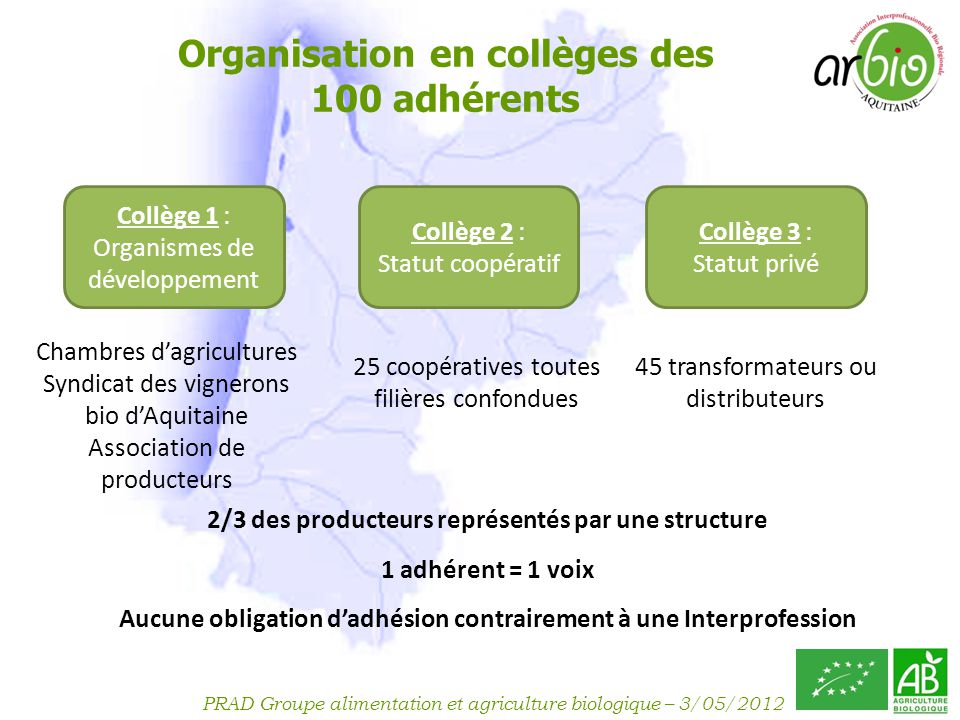 PRAD Groupe alimentation et agriculture biologique – 3/05/2012 Situation de la production : Chiffres clés et filières