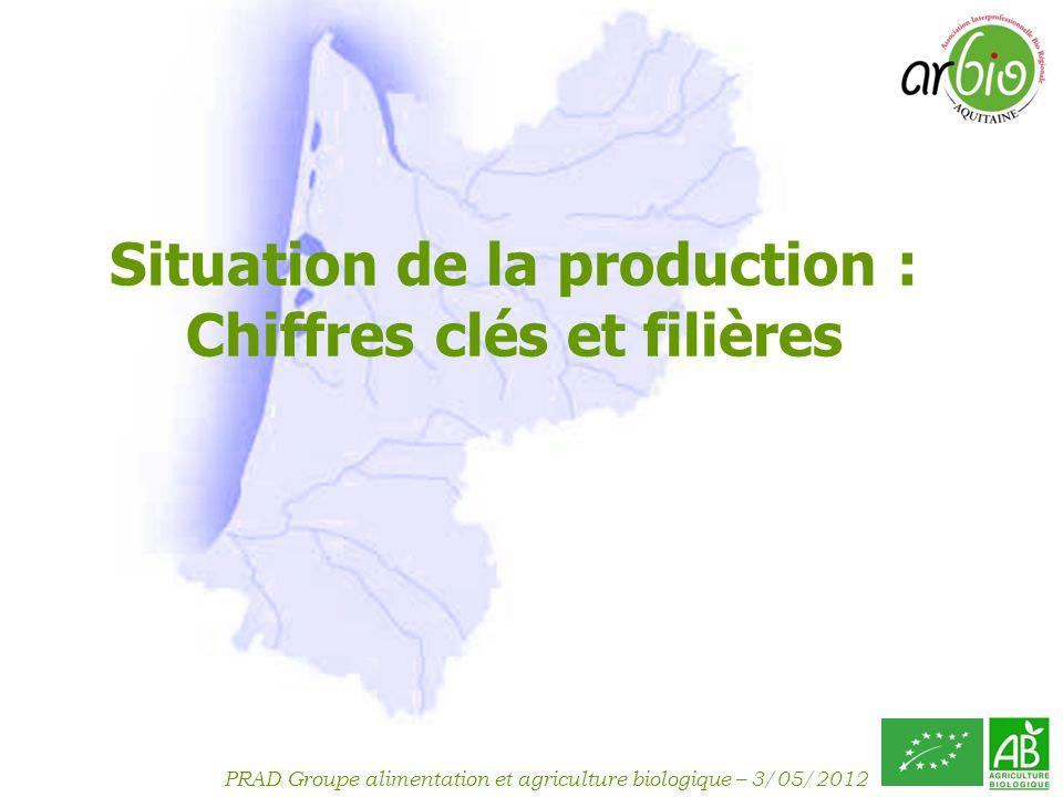 PRAD Groupe alimentation et agriculture biologique – 3/05/2012 Lagriculture biologique en France : +55% DEXPLOITATIONS BIO EN 2 ANS