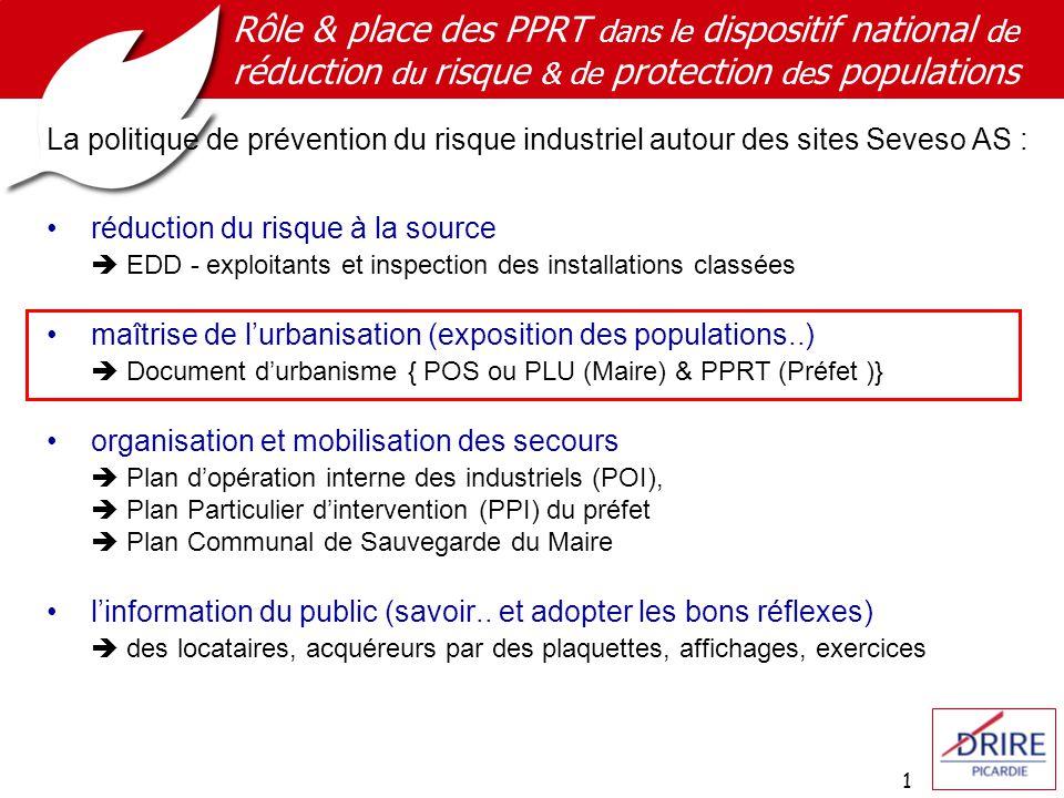1 Rôle & place des PPRT dans le dispositif national de réduction du risque & de protection de s populations La politique de prévention du risque indus
