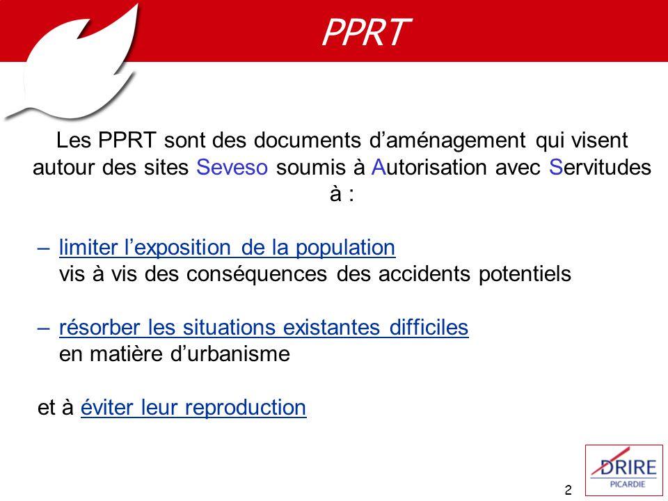2 PPRT Les PPRT sont des documents daménagement qui visent autour des sites Seveso soumis à Autorisation avec Servitudes à : –limiter lexposition de l