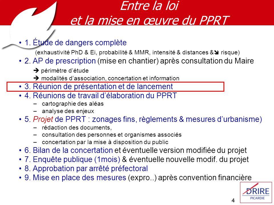 4 Entre la loi et la mise en œuvre du PPRT 1. Étude de dangers complète (exhaustivité PhD & Ei, probabilité & MMR, intensité & distances & risque) 2.