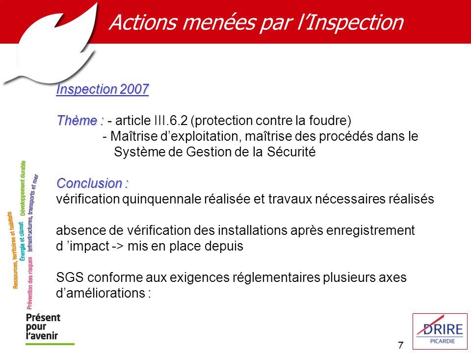 7 Actions menées par lInspection Inspection 2007 Thème : - Thème : - article III.6.2 (protection contre la foudre) - Maîtrise dexploitation, maîtrise