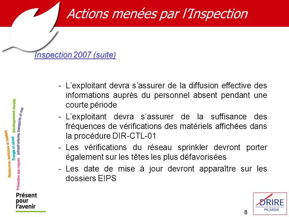 8 Actions menées par lInspection Inspection 2007 (suite) -Lexploitant devra sassurer de la diffusion effective des informations auprès du personnel ab