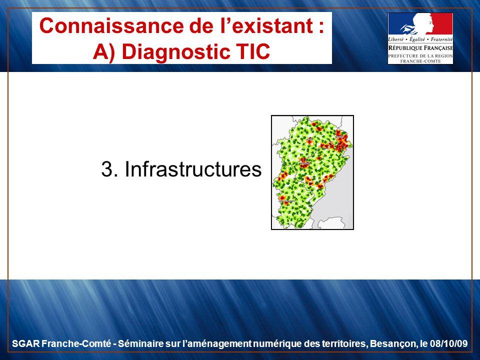 3. Infrastructures SGAR Franche-Comté - Séminaire sur laménagement numérique des territoires, Besançon, le 08/10/09 Connaissance de lexistant : A) Dia