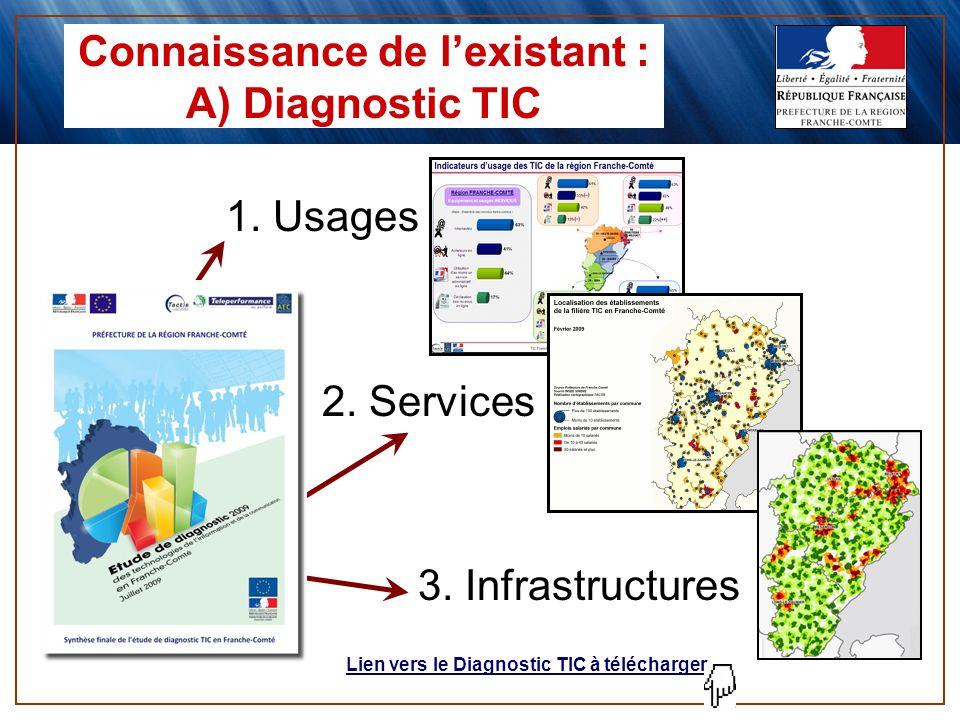Connaissance de lexistant : A) Diagnostic TIC 1. Usages 2. Services 3. Infrastructures Lien vers le Diagnostic TIC à télécharger