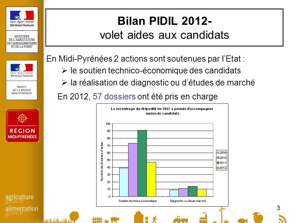 4 Bilan PIDIL 2012- volet aides aux agriculteurs cédants En Midi-Pyrénées 6 actions sont soutenues par lEtat.