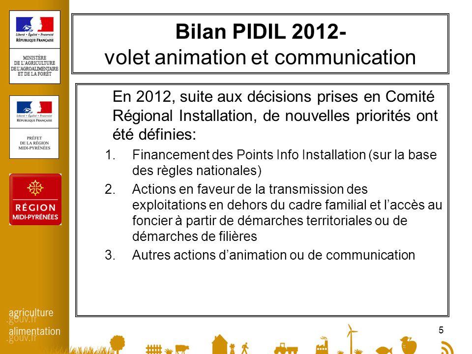 6 Bilan PIDIL 2012- volet animation et communication